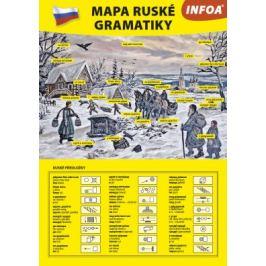 Mapa ruské gramatiky (2018) - Soják S., Crabbe G.