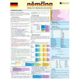 Němčina /Stručný přehled gramatiky - Barbora Šmídová