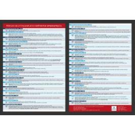Přehled nejvýznamnějších světových spisovatelů 2 - Přehledová tabulka učiva - Mgr., Veronika Štroblová