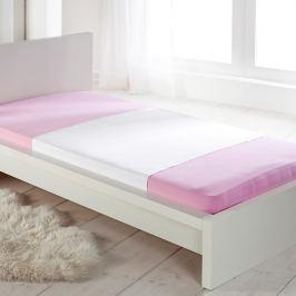 Ochranná podložka na matraci, 150 x 90 cm